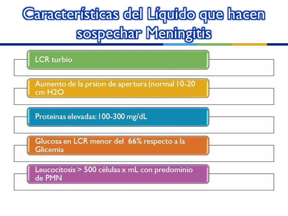 Características del Líquido que hacen sospechar Meningitis