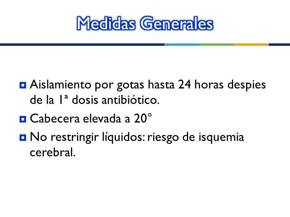 Medidas Generales Aislamiento por gotas hasta 24 horas despies de la 1ª dosis antibiótico. Cabecera elevada a 20°
