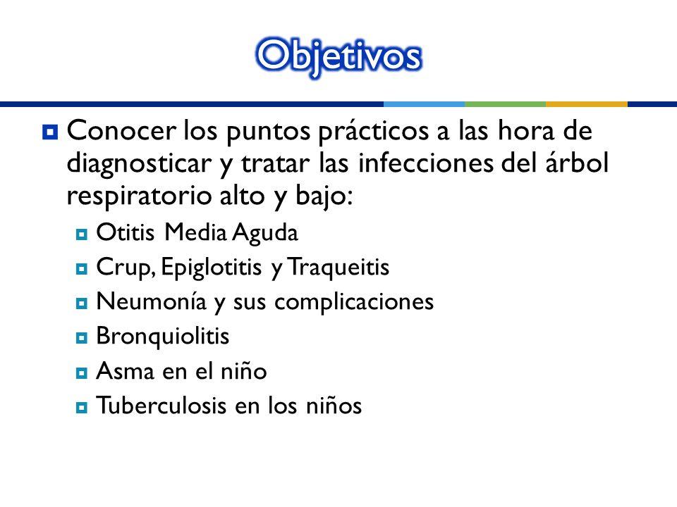 Objetivos Conocer los puntos prácticos a las hora de diagnosticar y tratar las infecciones del árbol respiratorio alto y bajo: