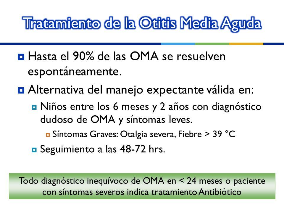 Tratamiento de la Otitis Media Aguda