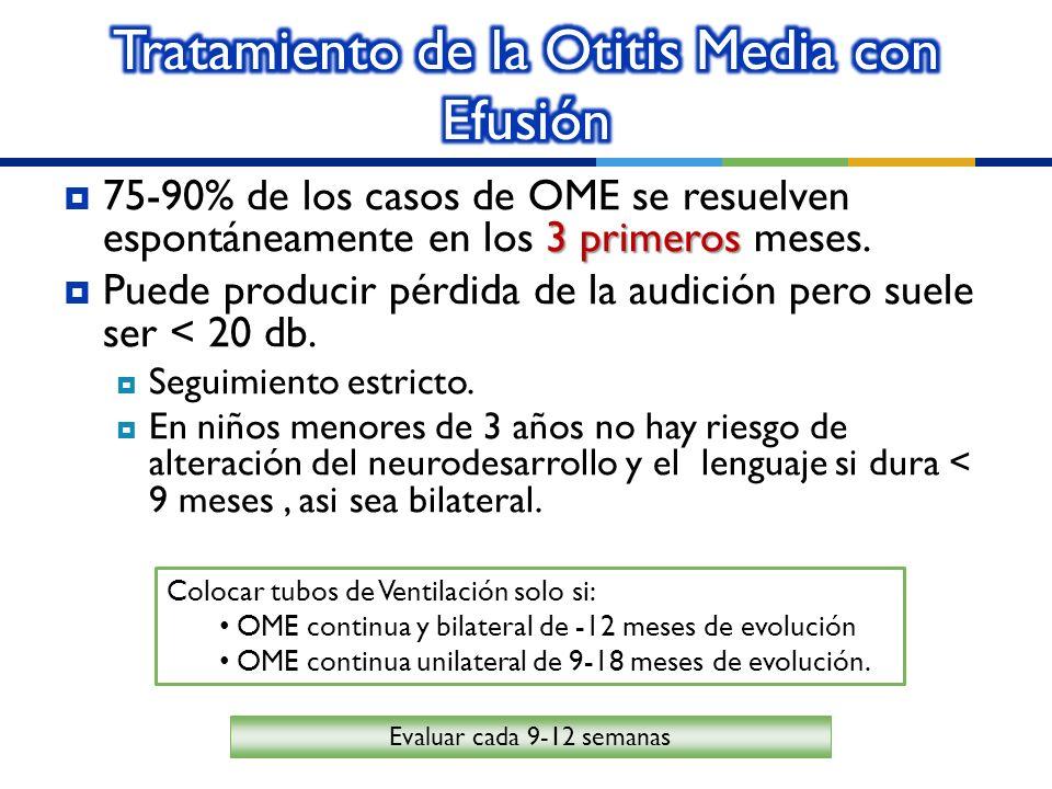 Tratamiento de la Otitis Media con Efusión