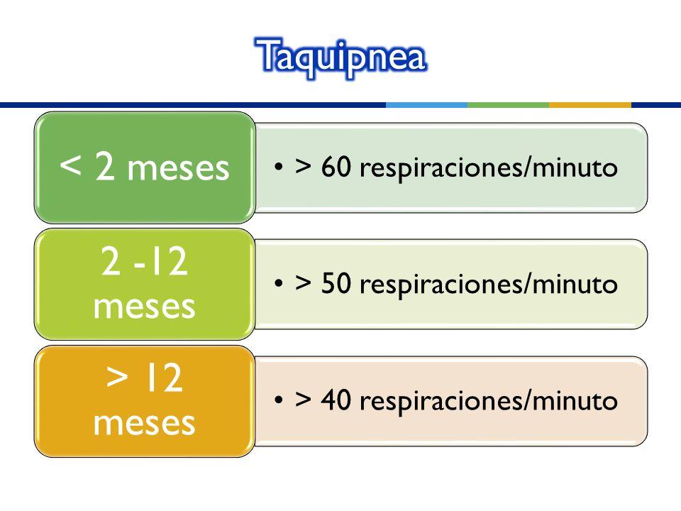 Taquipnea > 60 respiraciones/minuto > 50 respiraciones/minuto