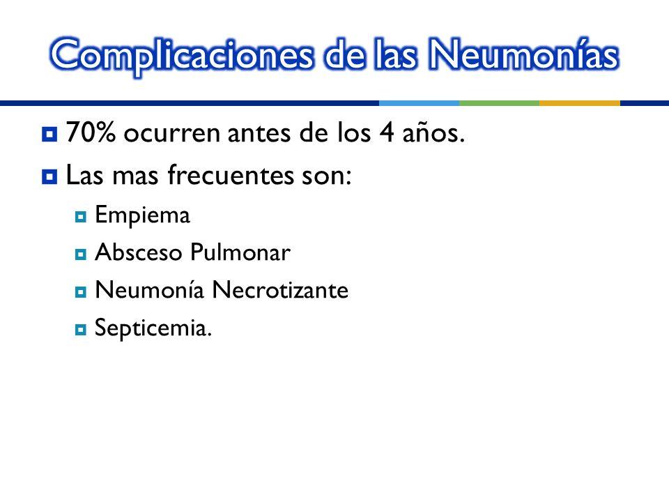 Complicaciones de las Neumonías