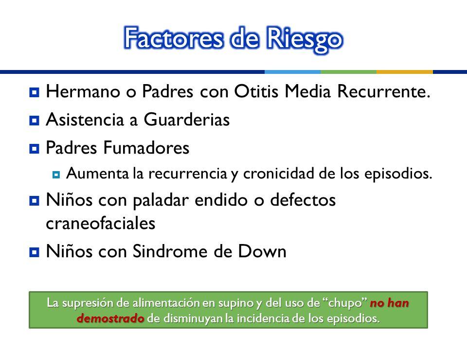 Factores de Riesgo Hermano o Padres con Otitis Media Recurrente.
