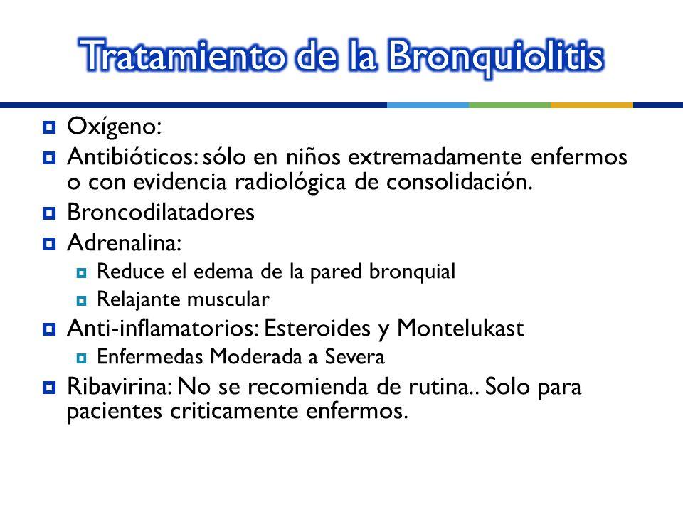 Tratamiento de la Bronquiolitis