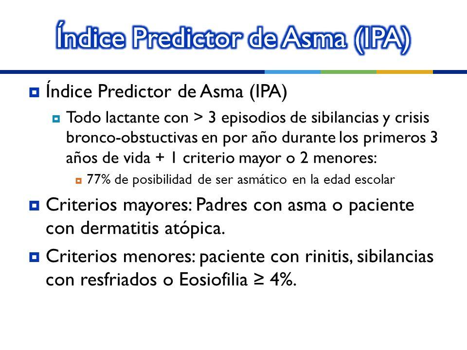 Índice Predictor de Asma (IPA)