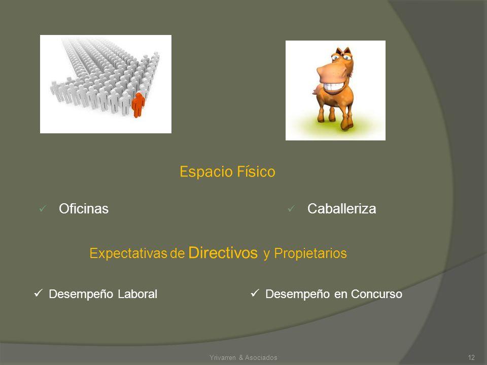 Expectativas de Directivos y Propietarios