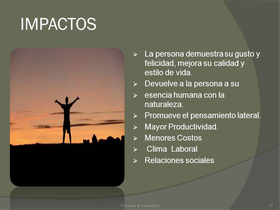 IMPACTOS La persona demuestra su gusto y felicidad, mejora su calidad y estilo de vida. Devuelve a la persona a su.