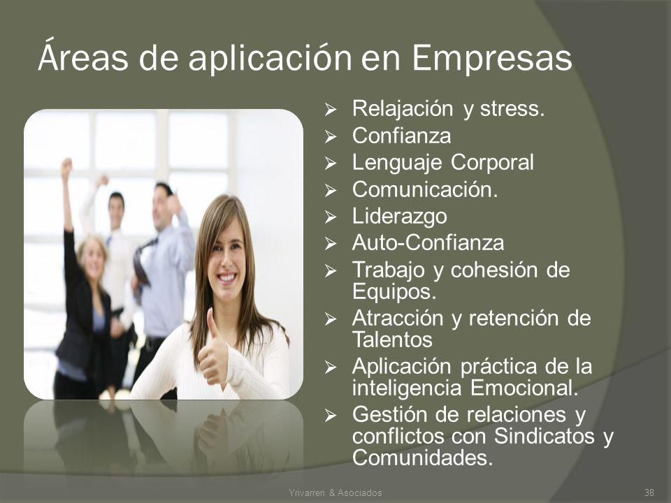 Áreas de aplicación en Empresas