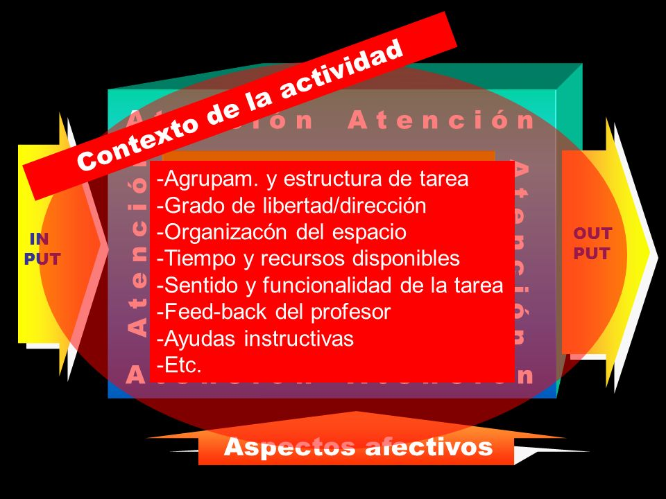 Contexto de la actividad