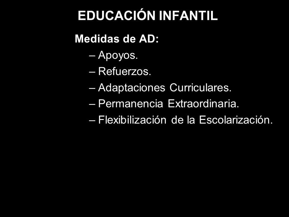 EDUCACIÓN INFANTIL Medidas de AD: Apoyos. Refuerzos.