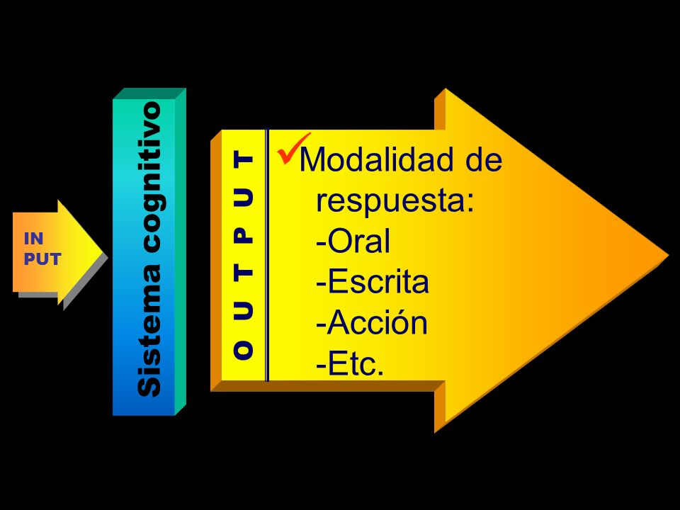 Modalidad de respuesta: -Oral -Escrita -Acción -Etc. Sistema cognitivo