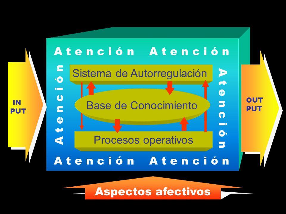 Sistema de Autorregulación A t e n c i ó n