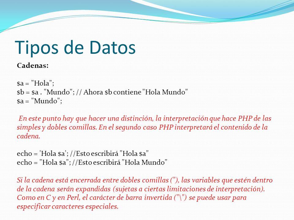 Tipos de Datos Cadenas: $a = Hola ;
