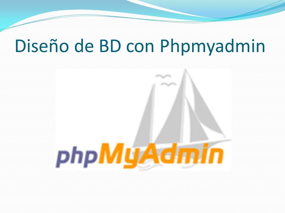Diseño de BD con Phpmyadmin