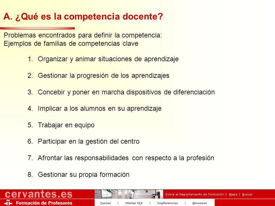 A. ¿Qué es la competencia docente