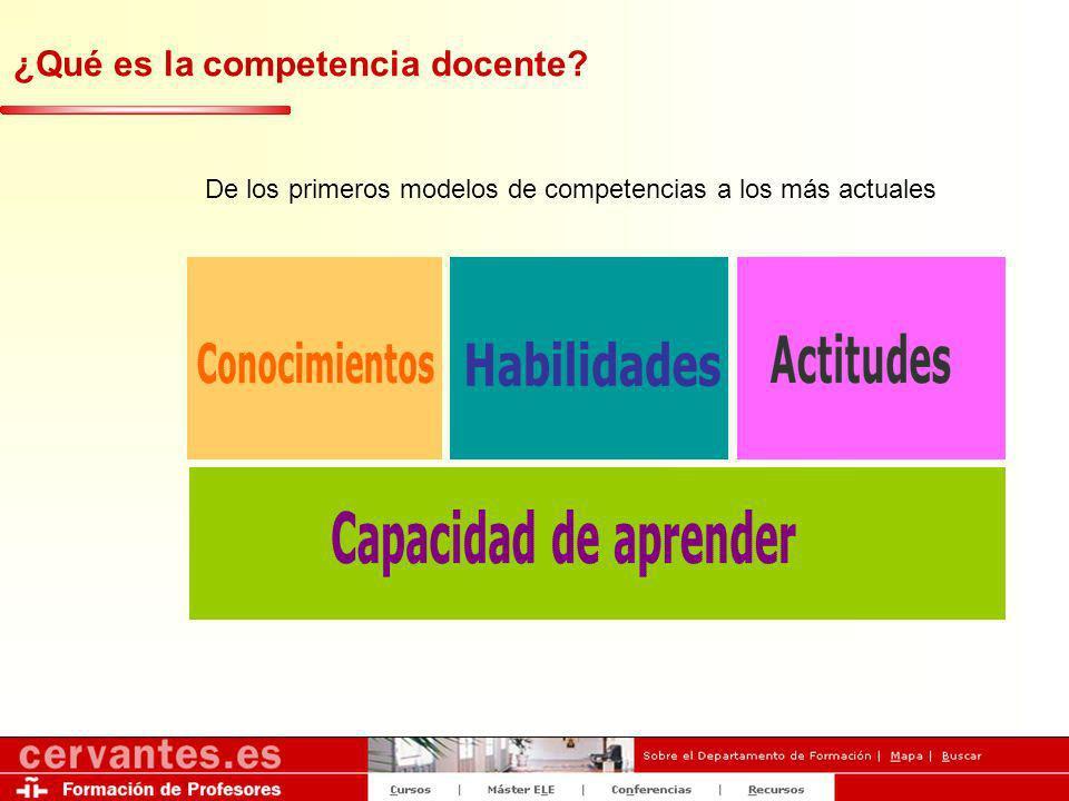 Conocimientos Habilidades Actitudes Capacidad de aprender