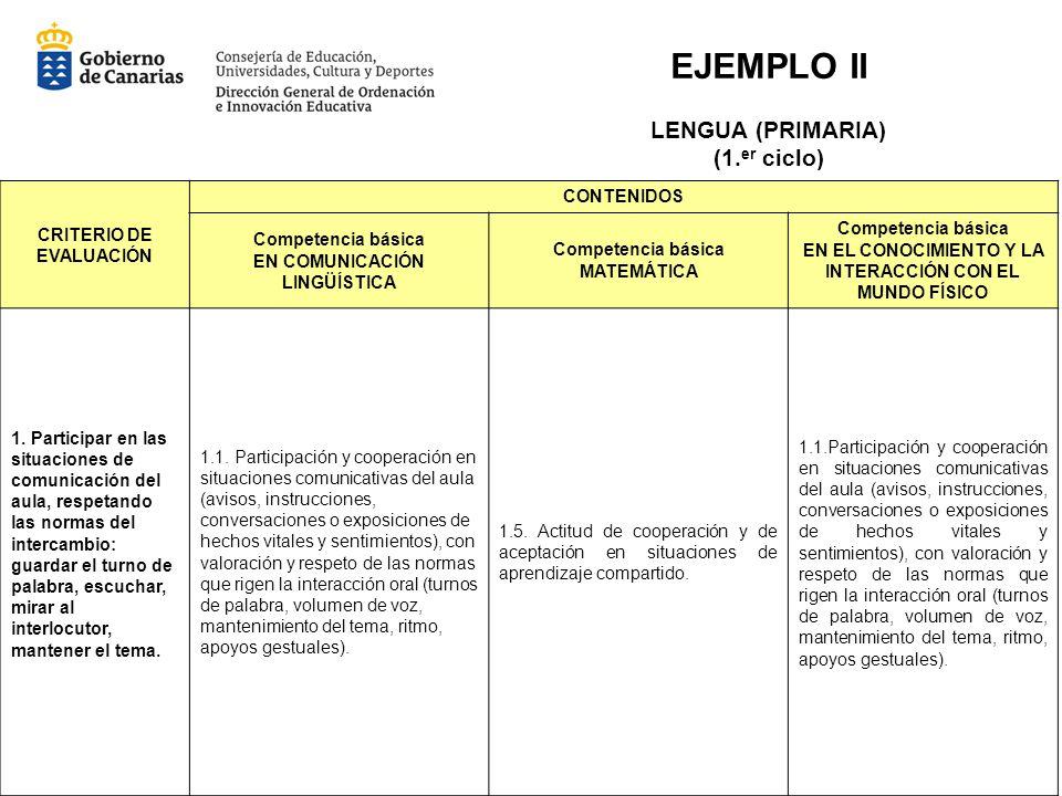 EJEMPLO II LENGUA (PRIMARIA) (1.er ciclo) CRITERIO DE EVALUACIÓN