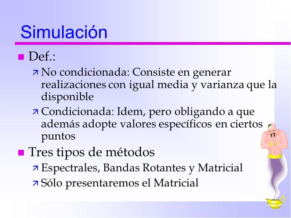 Simulación Def.: Tres tipos de métodos