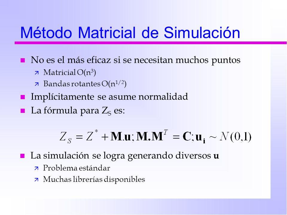 Método Matricial de Simulación