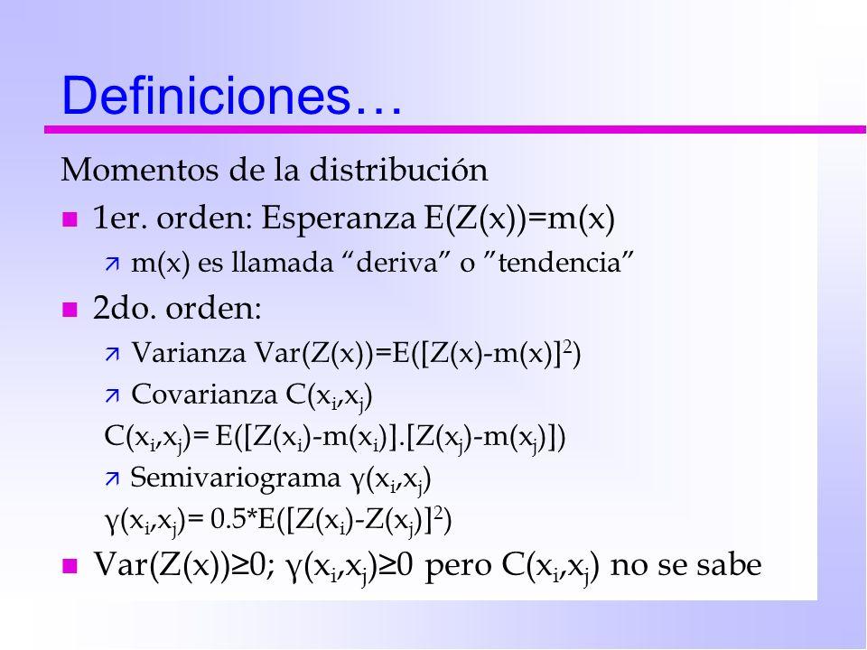 Definiciones… Momentos de la distribución