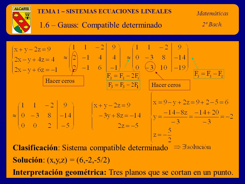 1.6 – Gauss: Compatible determinado