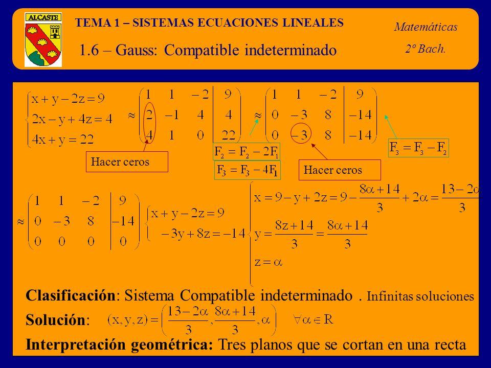 1.6 – Gauss: Compatible indeterminado