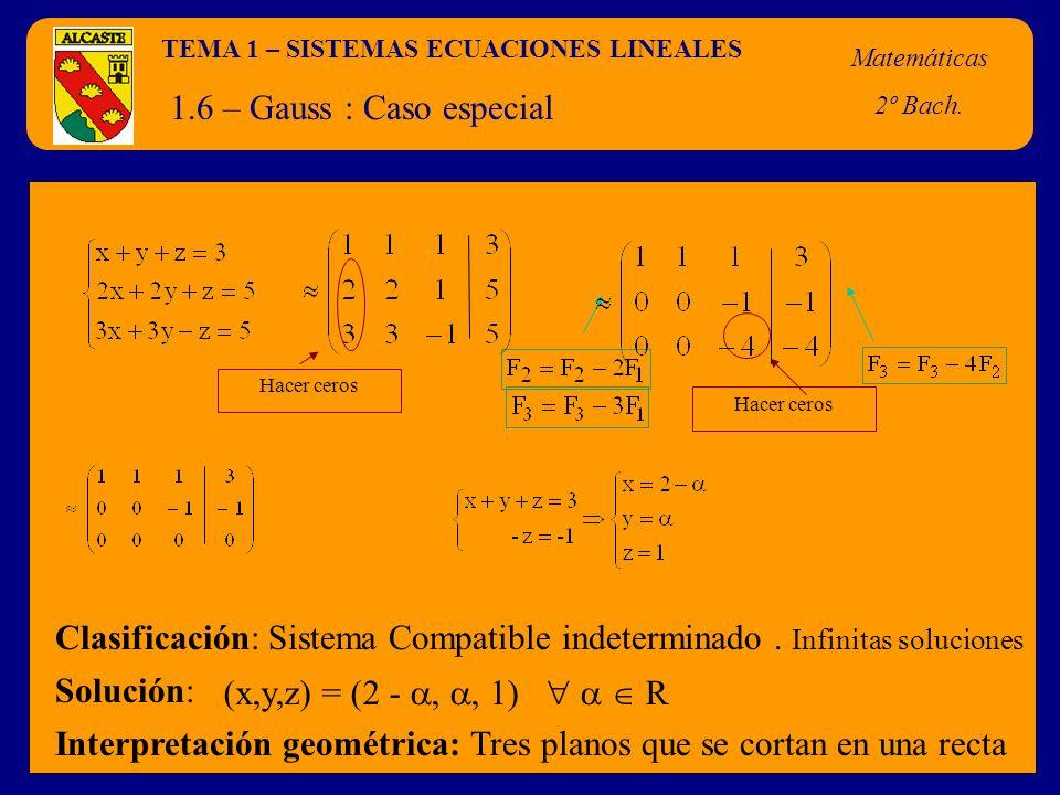 Clasificación: Sistema Compatible indeterminado . Infinitas soluciones
