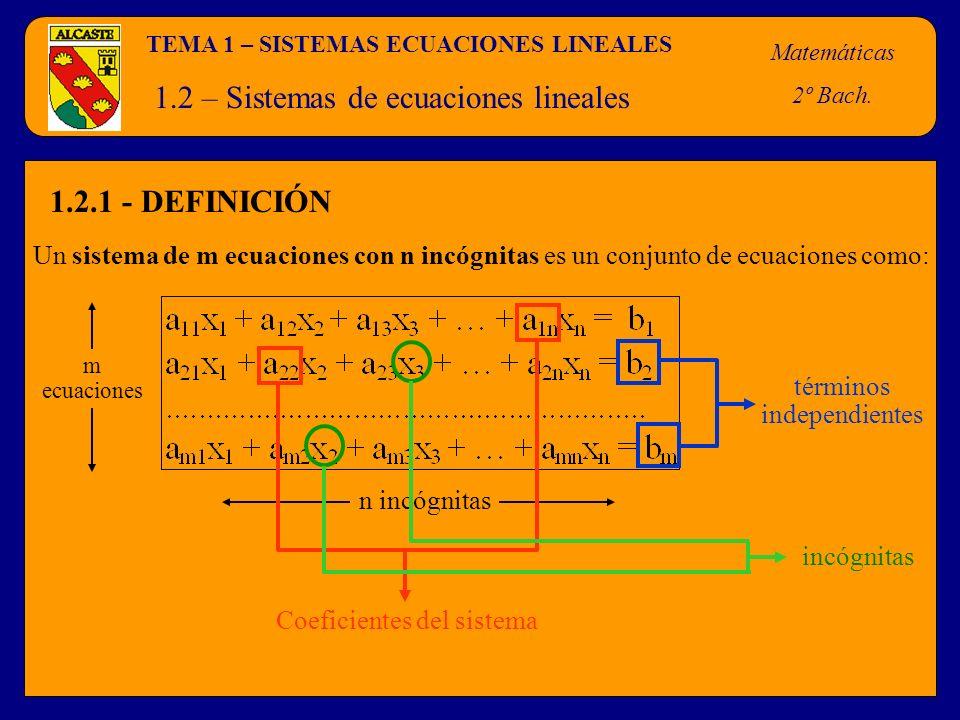 Coeficientes del sistema