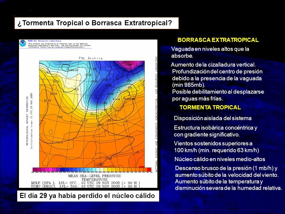 ¿Tormenta Tropical o Borrasca Extratropical