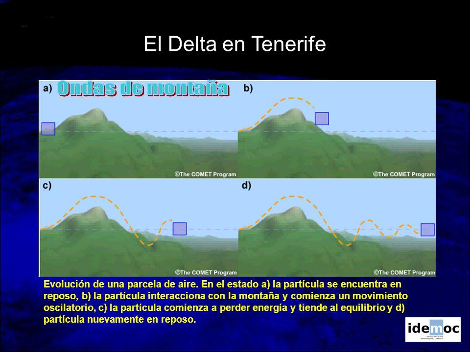 El Delta en Tenerife Ondas de montaña