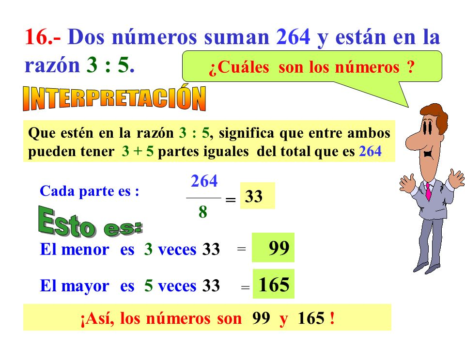 ¿Cuáles son los números