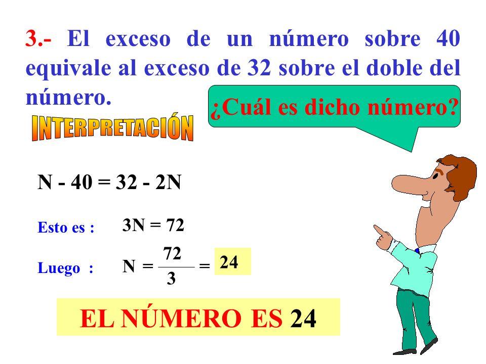3.- El exceso de un número sobre 40 equivale al exceso de 32 sobre el doble del número.