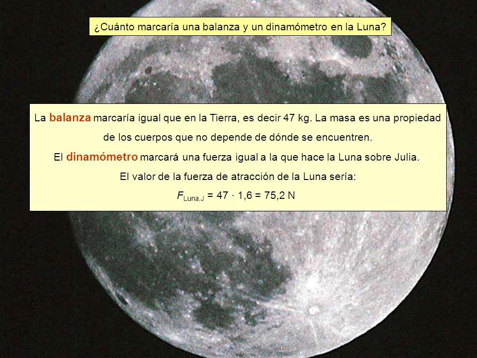 ¿Cuánto marcaría una balanza y un dinamómetro en la Luna