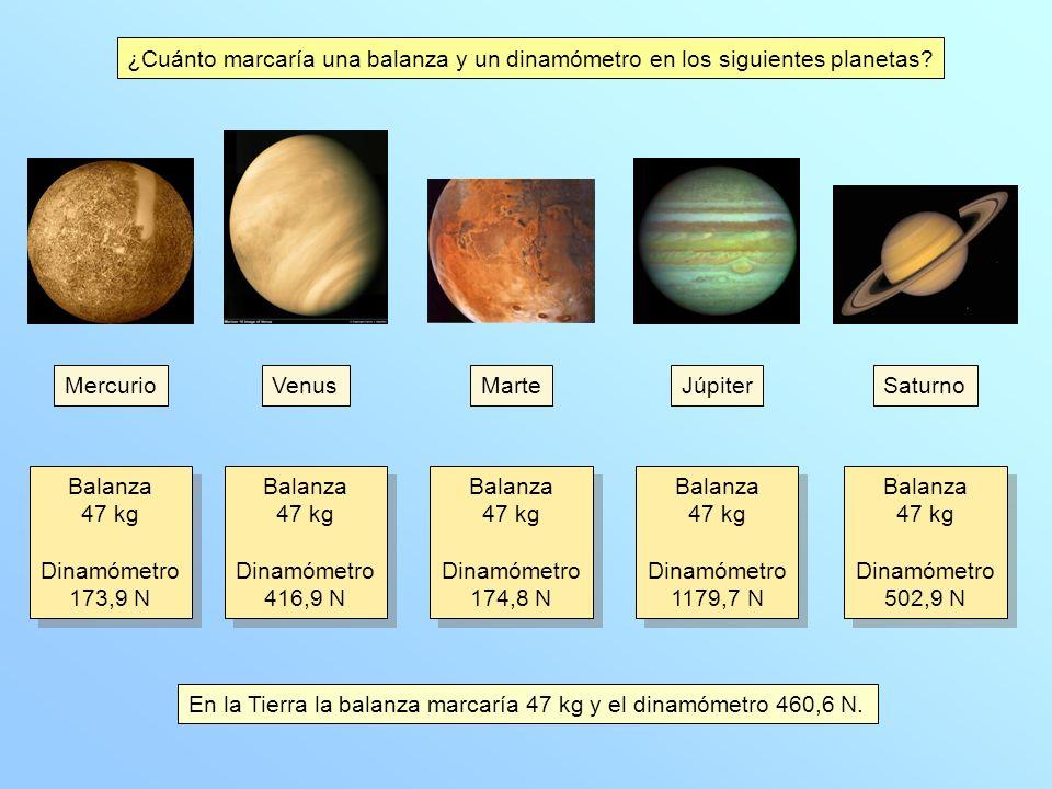 ¿Cuánto marcaría una balanza y un dinamómetro en los siguientes planetas