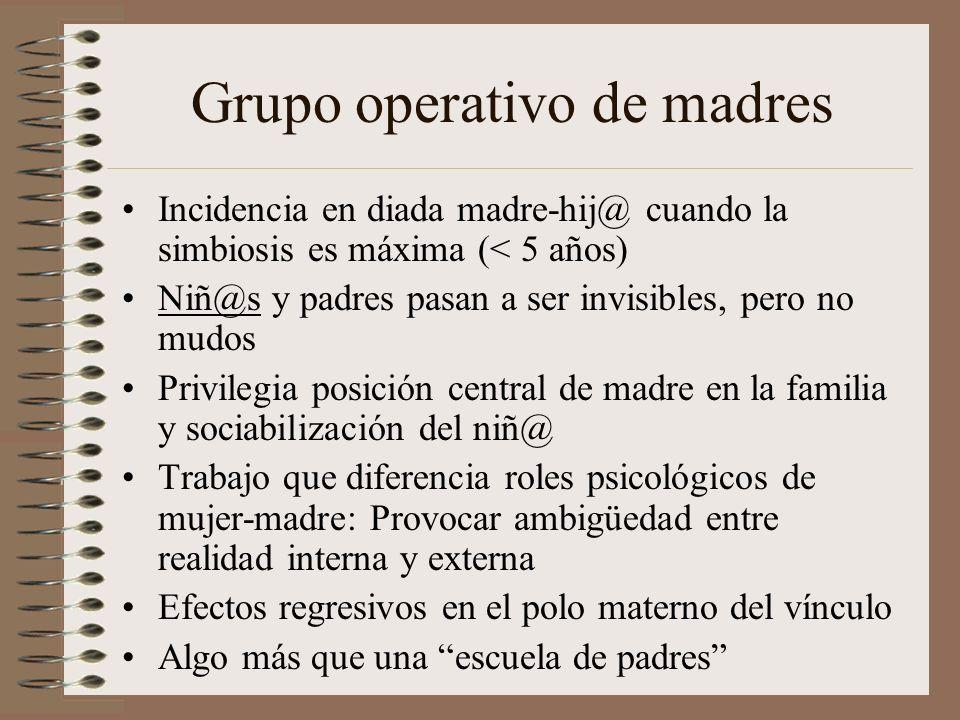 Grupo operativo de madres