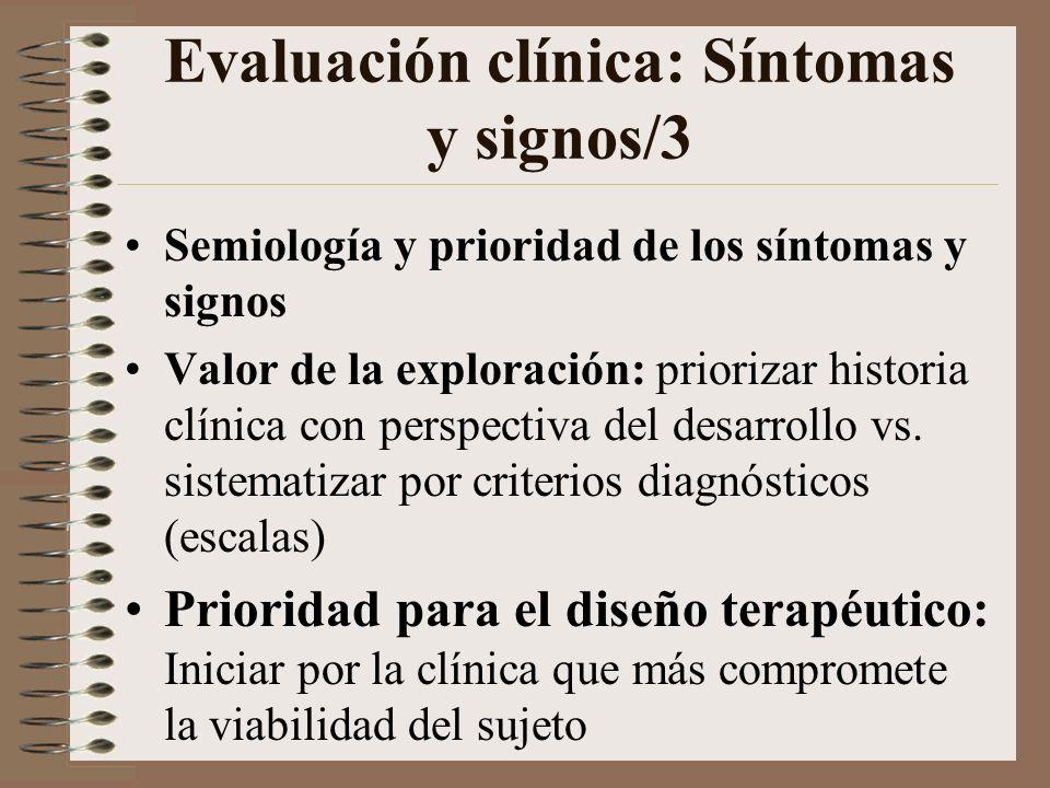 Evaluación clínica: Síntomas y signos/3