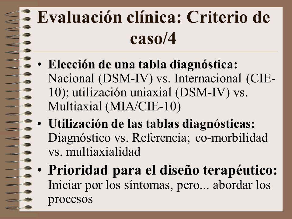 Evaluación clínica: Criterio de caso/4