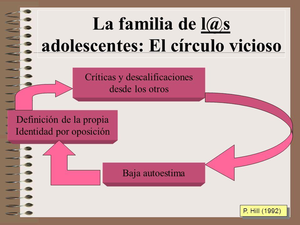 La familia de l@s adolescentes: El círculo vicioso