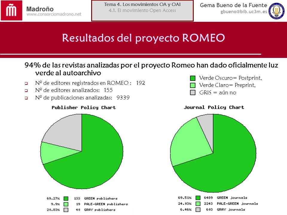 Resultados del proyecto ROMEO