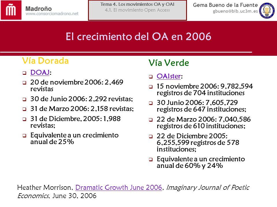El crecimiento del OA en 2006
