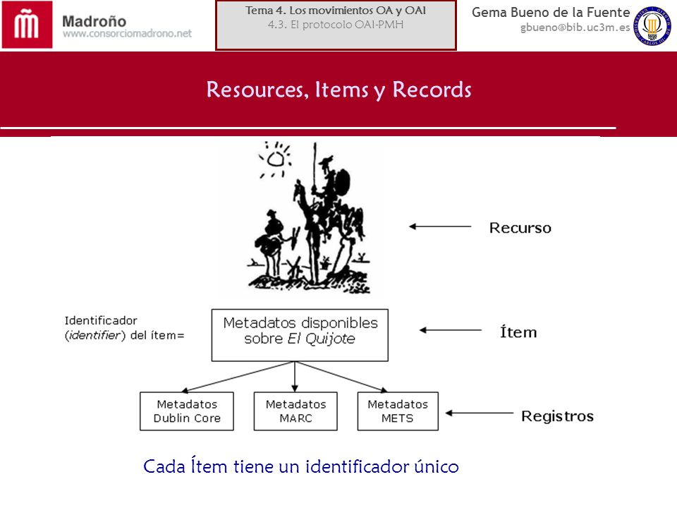 Resources, Items y Records