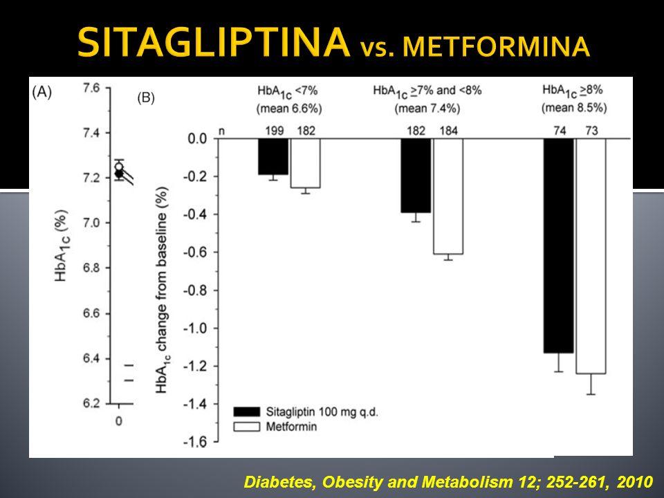 SITAGLIPTINA vs. METFORMINA