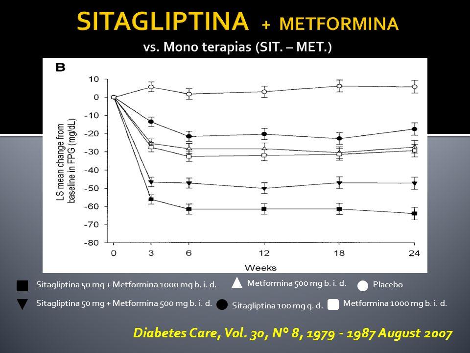 SITAGLIPTINA + METFORMINA vs. Mono terapias (SIT. – MET.)