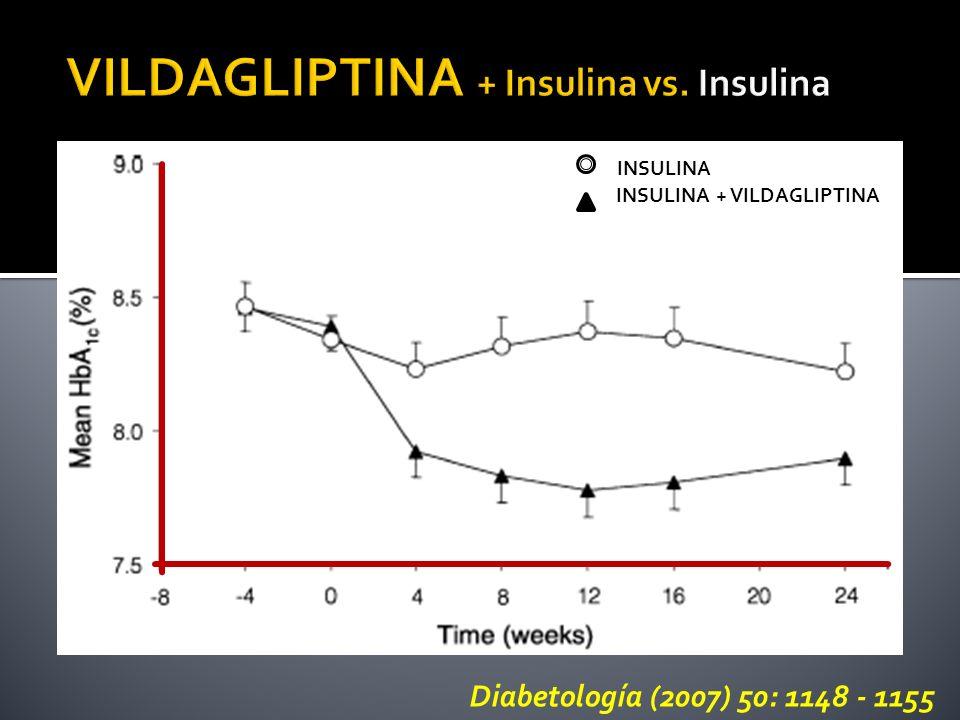 VILDAGLIPTINA + Insulina vs. Insulina
