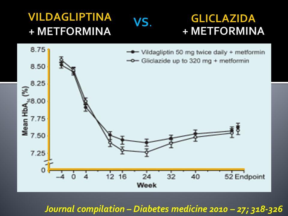 VILDAGLIPTINA + METFORMINA