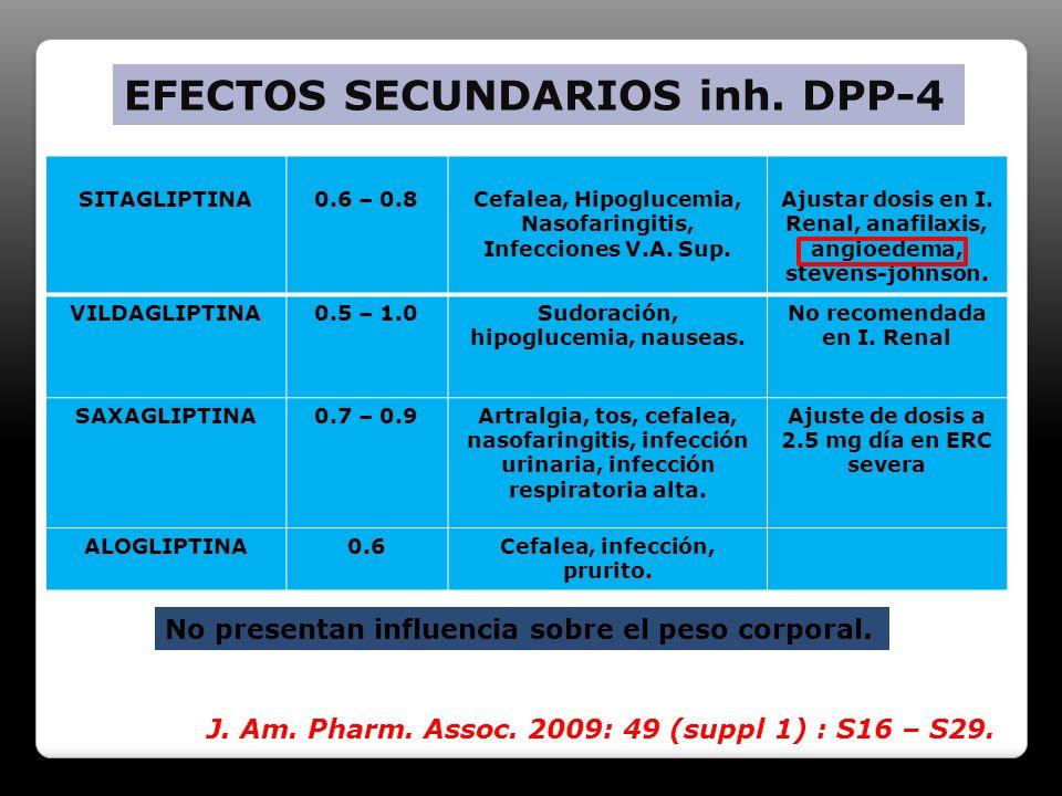EFECTOS SECUNDARIOS inh. DPP-4