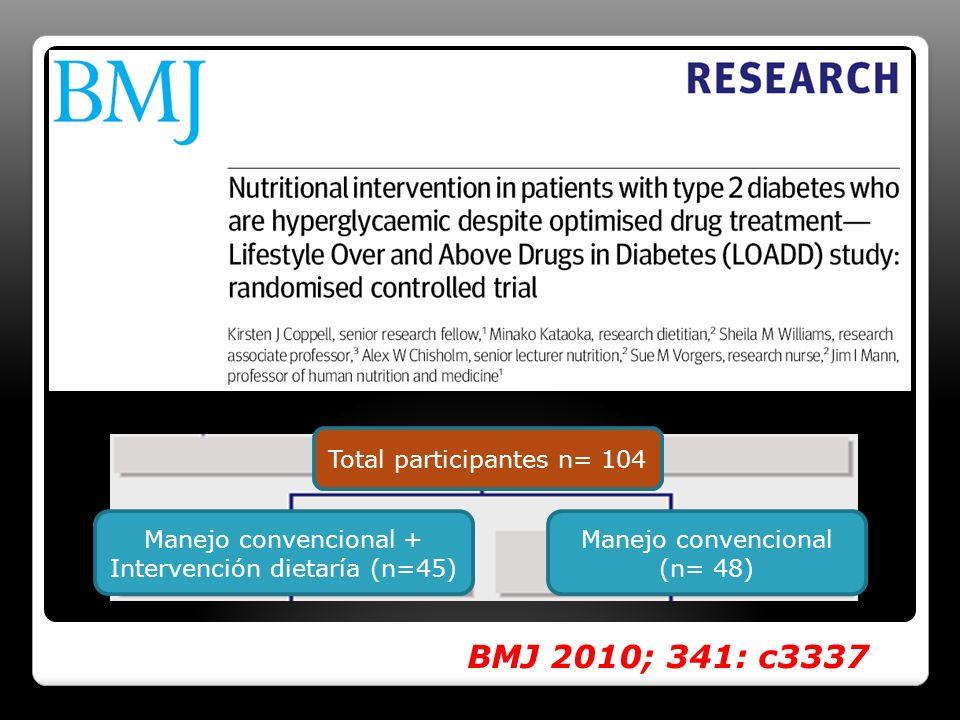 BMJ 2010; 341: c3337 Total participantes n= 104 Manejo convencional +