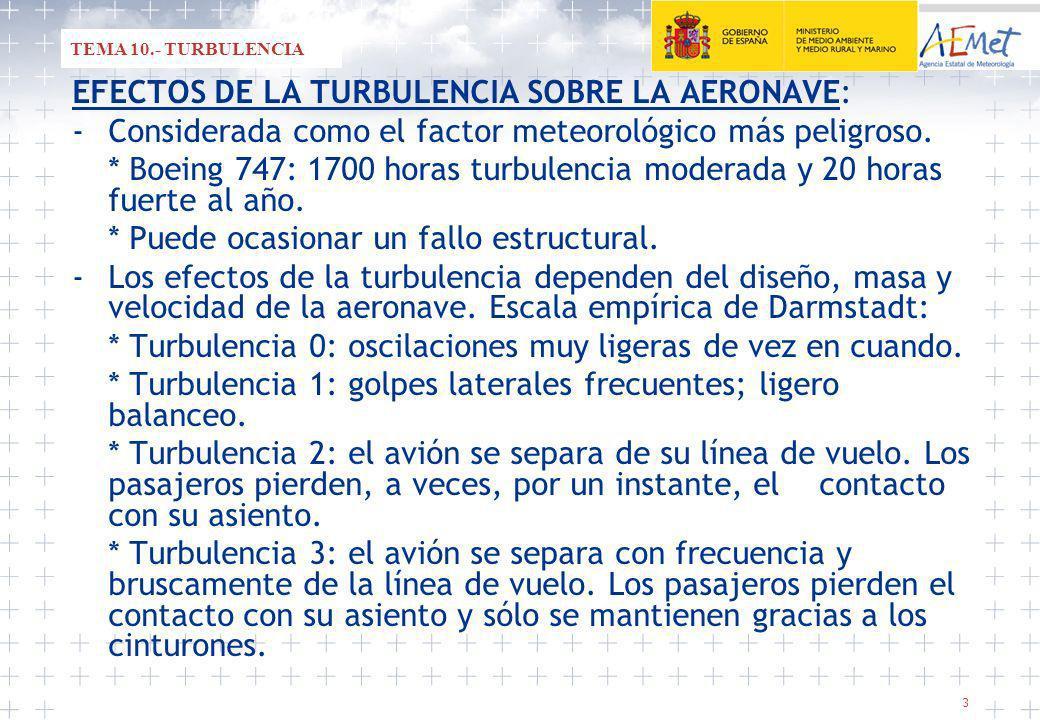 EFECTOS DE LA TURBULENCIA SOBRE LA AERONAVE: