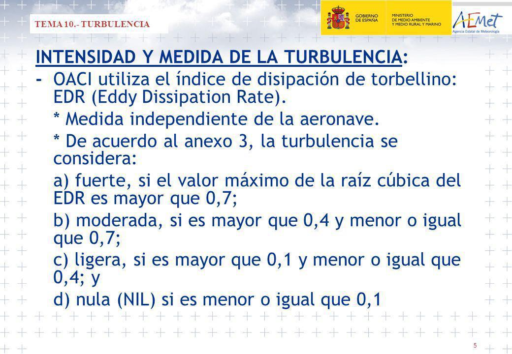 INTENSIDAD Y MEDIDA DE LA TURBULENCIA: